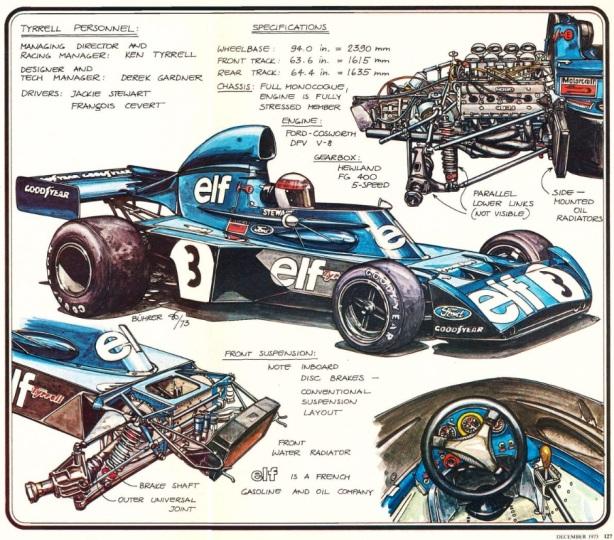 tyrrell 006 cutaway