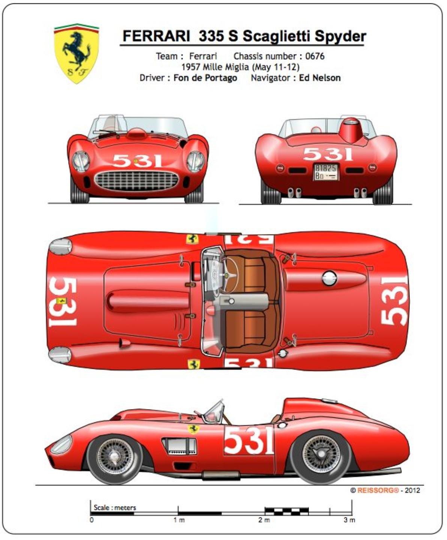 Sports Car Design Book