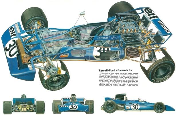 tyrel 003 cutaway