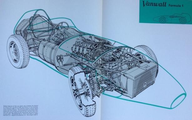 Vanwall cutaway drawing 1957