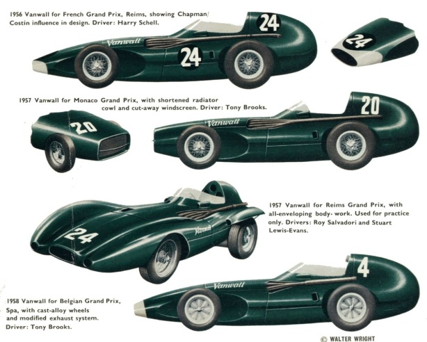 vanwall types