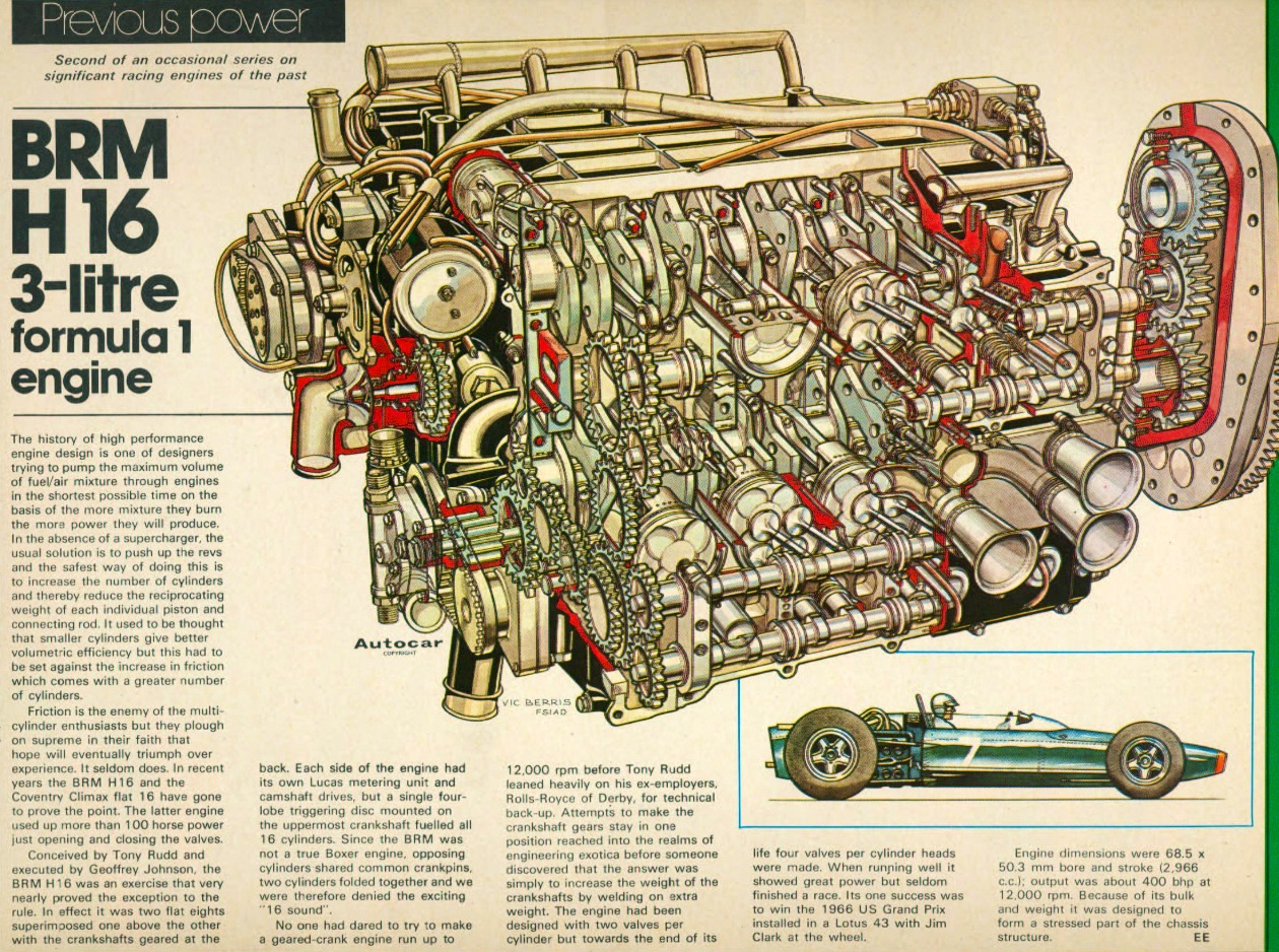 BRM P75 engine | primotipo...