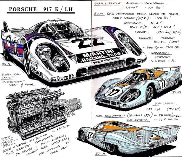 917 Tech Specs