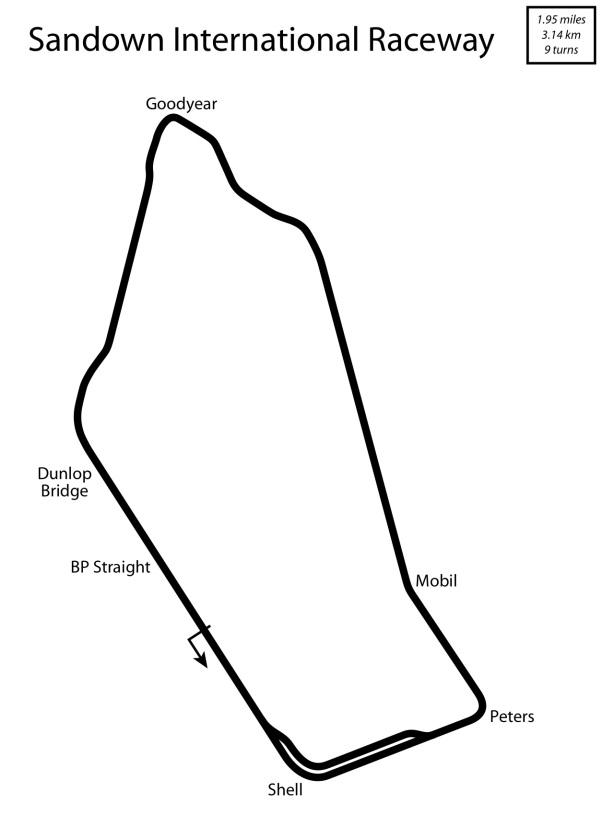 old Sandown circuit map