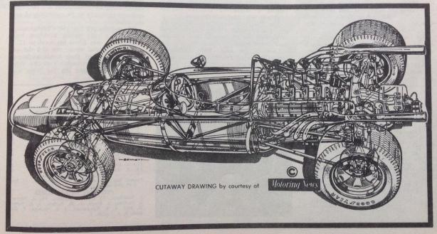 Brabham BT19 cutaway