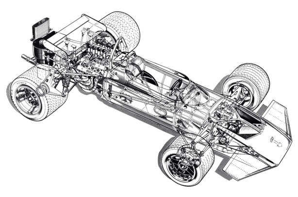 Surtees TS7 Ford cutaway drawing