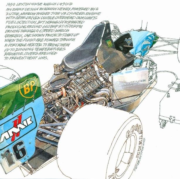 hutton cg901 LH cutaway