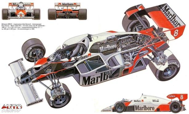 mclaren mp4 2 cutaway