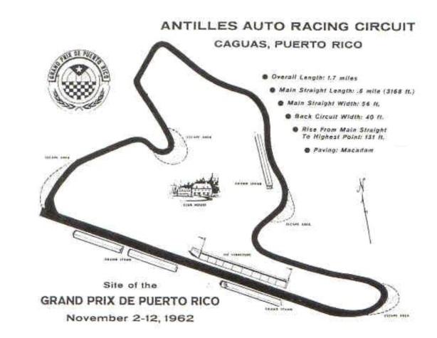 pr circuit