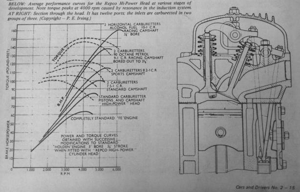 hi power engine design