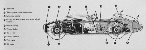 cutaway 3