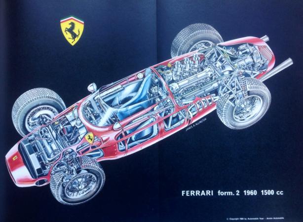 ferrari 156 cutaway