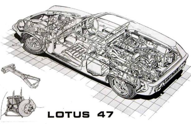 lotus 47 cutaway