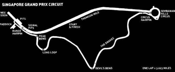 sing circuit