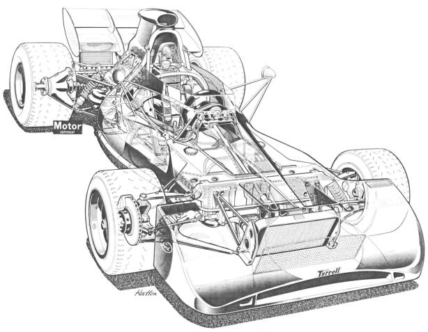tyr cutaway