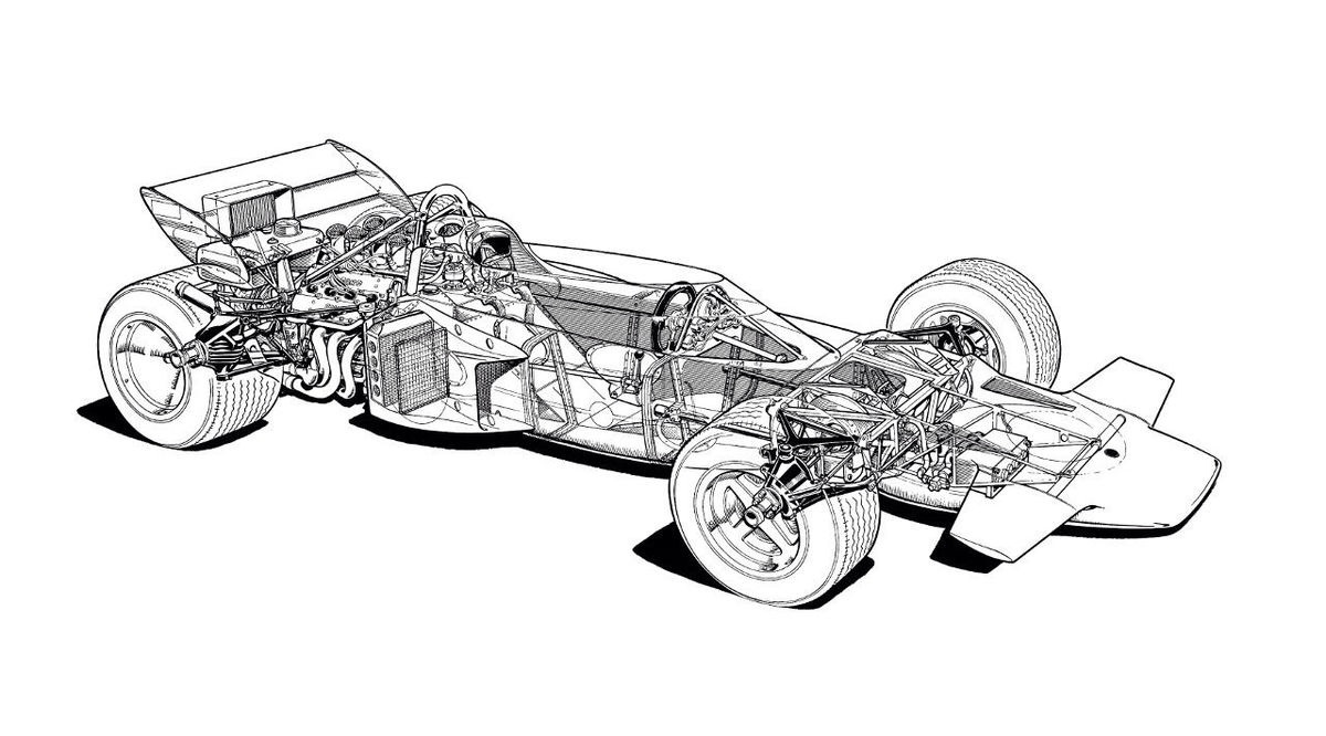 Lotus 72 Ford | primotipo