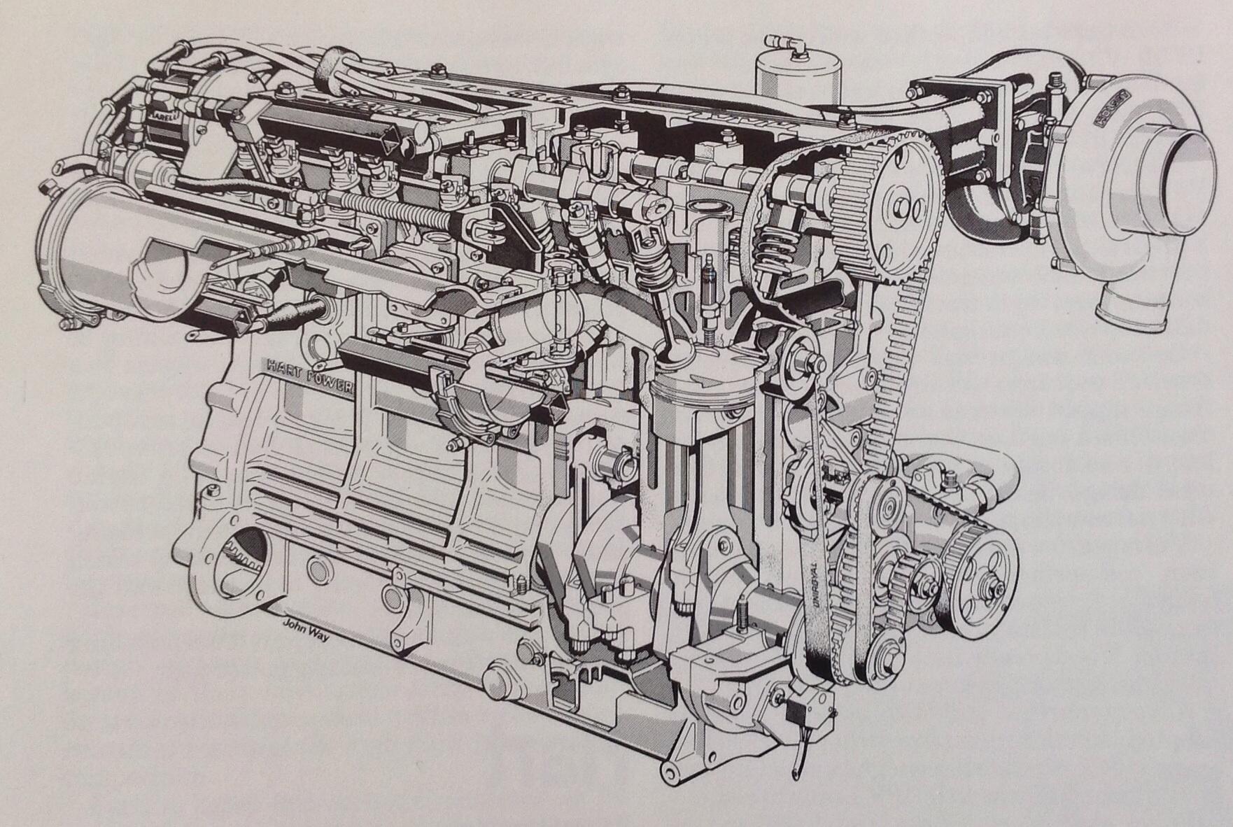 Hart 415T Engine | primotipo