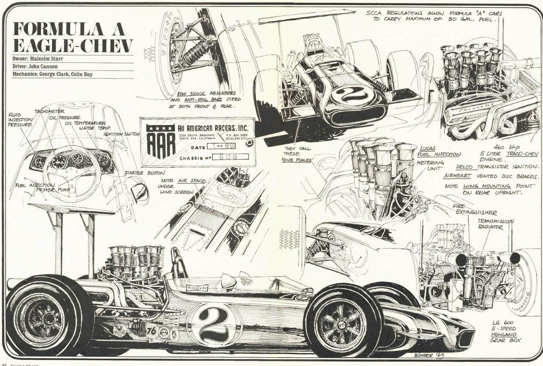 McLaren M10B Repco Holden | primotipo